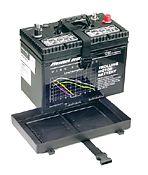Attwood 90925 Group 24 Battery Holder