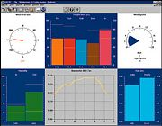Davis 6510C WeatherLink for Vantage Pro, for Windows